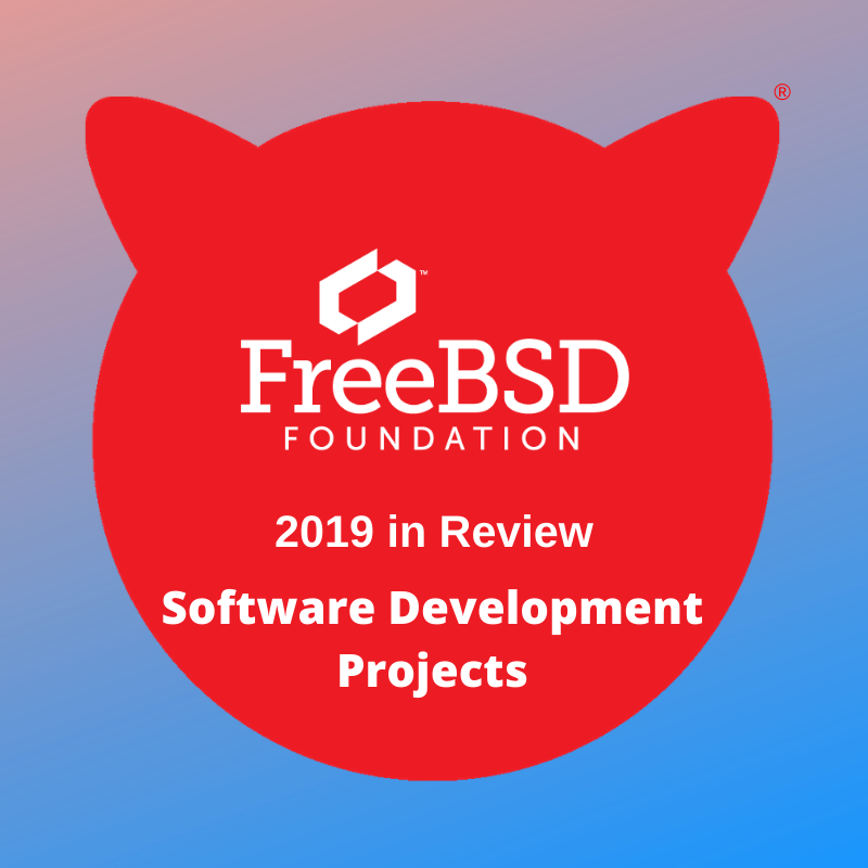 2019 in Review: Software Development Projects